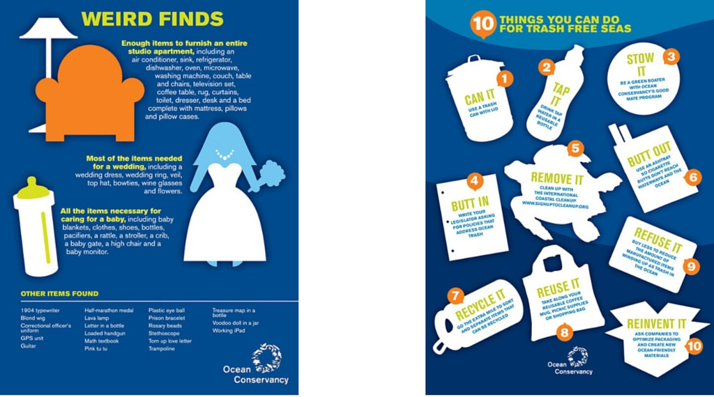 Infographic Coastal Cleanup